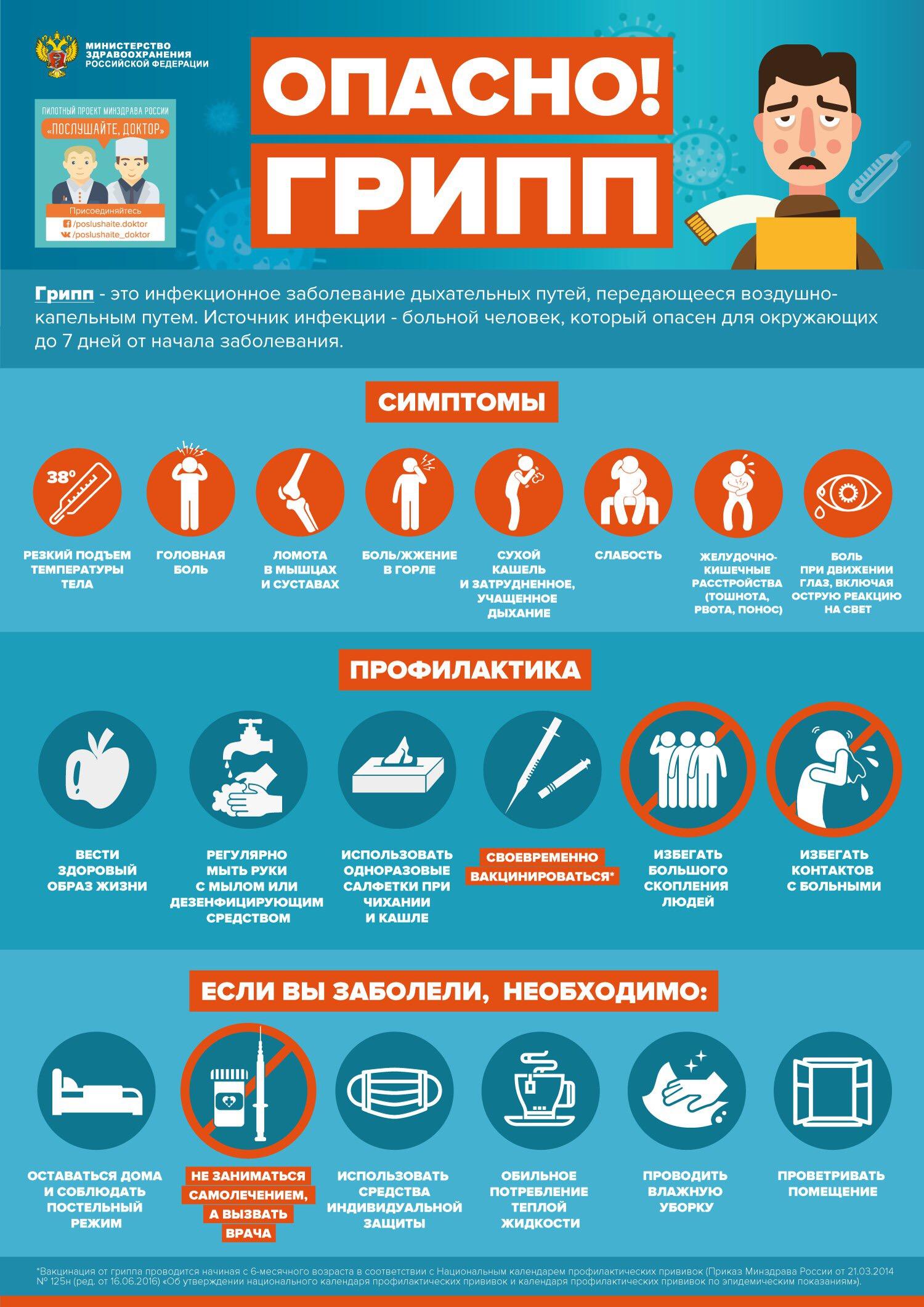 Упражнения для похудения быстрое похудение